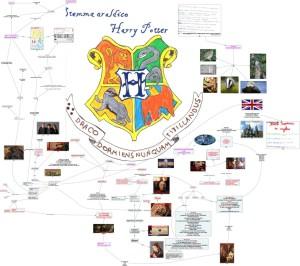 Mappa concettuale di Harry Potter e didattica multimediale dell' I.C, di Montopoli di Sabina: Primaria e Secondaria di 1°grado